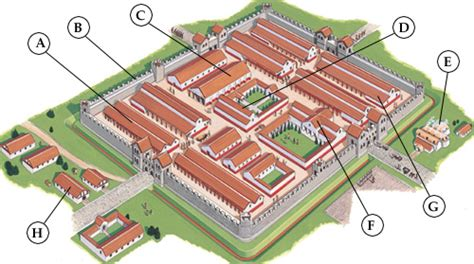 Blueprint Of Houses by A Roman Fort