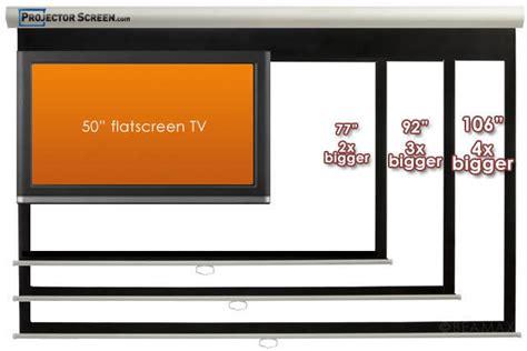 biggest benefits  projectors  tvs