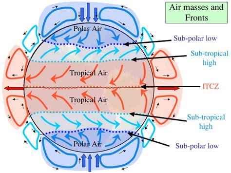 pattern global definition general atmospheric circulation montessori muddle