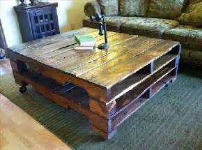 Fabriquer Une Table Basse Avec Des Palettes