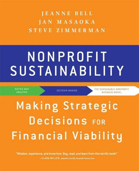 Financial Viability Letter nonprofit sustainability strategic decisions for