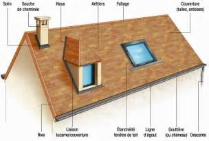 comment entretenir et prot 233 ger toit