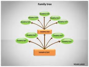 Free Family Tree Template Editable by Best Photos Of Tree Powerpoint Template Free Family Tree
