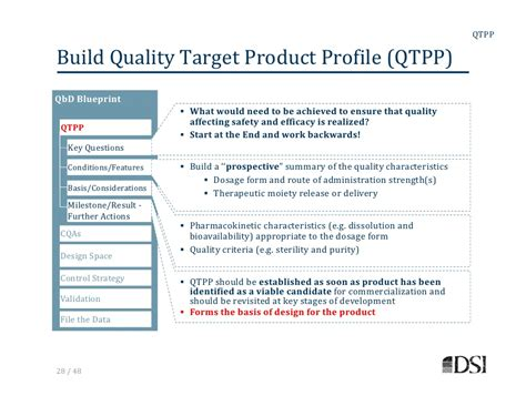 Narke Pda Orlando Mar2010 Boot C Final Quality Target Product Profile Template