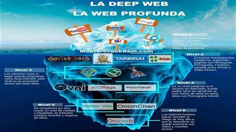 imagenes de la web profunda la deep web y sus niveles loquendo youtube