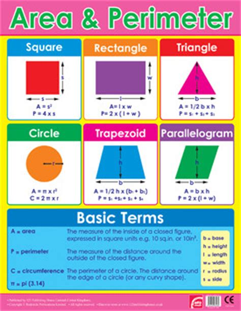 printable area and perimeter posters school educational posters area and perimeter maths