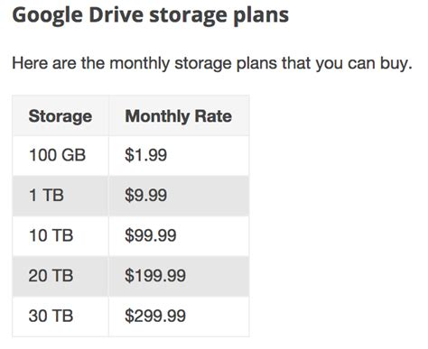 drive google pricing mount google drive on mac or windows expandrive for mac