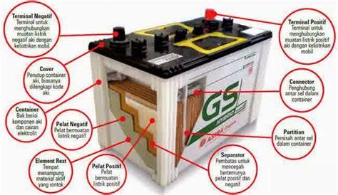 Baterai Mobil komponen baterai aki code m2
