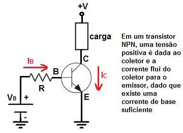 transistor npn que es diferen 231 a entre os transistores npn e pnp