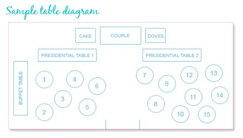 wedding layout diagram yushan s blog 20 ideas for themed wedding favors serious