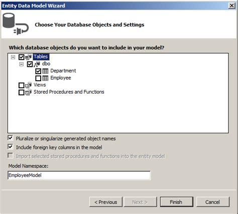 set layout null in mvc displaytextfor helper in mvc