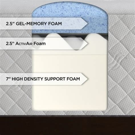 Serta 2 5 Inch Gel Memory Foam Mattress Topper by Serta 12 Inch Gel Memory Foam Mattress With 20 Year