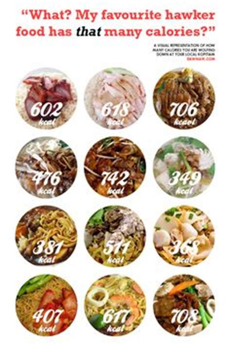 new year treats calories view our new year calorie count chart that became