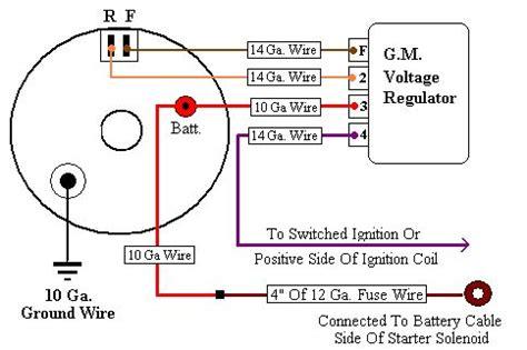Diagram alternator alternator wiring diagrams wiring circuit diagram