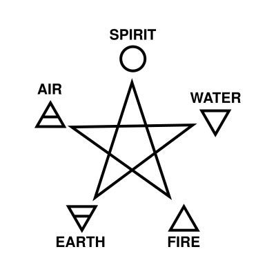 illuminati satanisti jared leto illuminati satanist symbolism