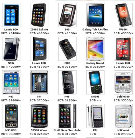 nokia all mobile price list mobile phone price list mobile liker
