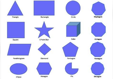 2d and 3d geometric shapes www pixshark images