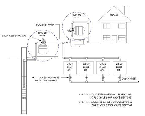 grundfos mq3 35 parts diagram outstanding grundfos mq3 35 parts diagram contemporary