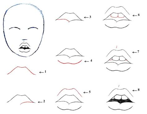 how to draw mouths how to draw