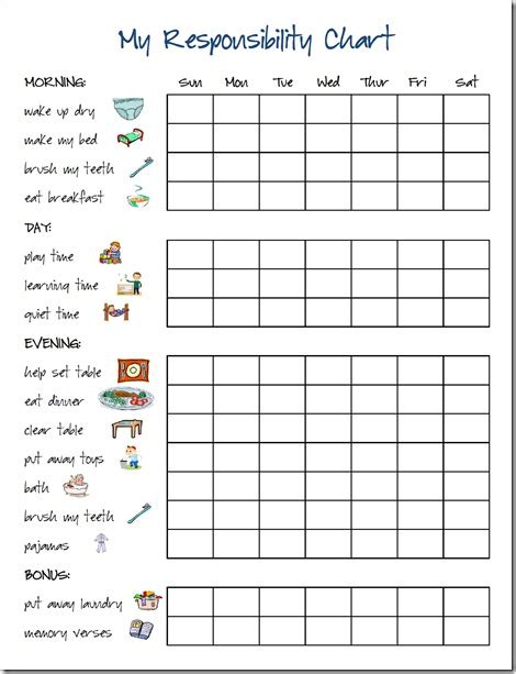 printable toddler responsibility chart responsibility chart chore chart kids pinterest