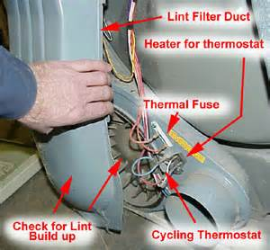 how to clean out the blower chute in a whirlpool built dryer fixitnow samurai appliance