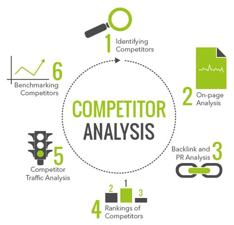 competitor analysis sle report seo company competitive analysis and advantages