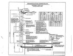 electrical service specifications marlboro electric coop inc