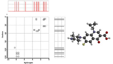 Proton Nmr Database by Spartan Spectra And Properties Database Nmr Spectra