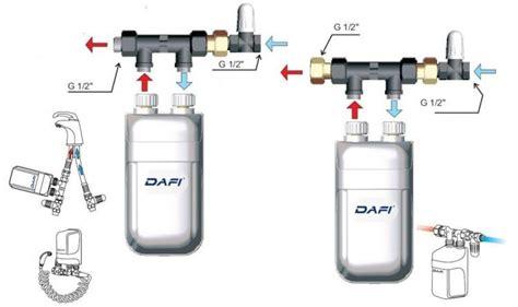 mini chauffe eau 233 lectrique instantan 233 sous 233 vier lavabo
