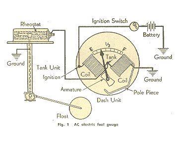 electric fuel sender wiring diagram fuel tank wiring elsavadorla