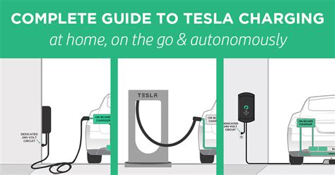 tesla car charger wiring diagram car battery circuit
