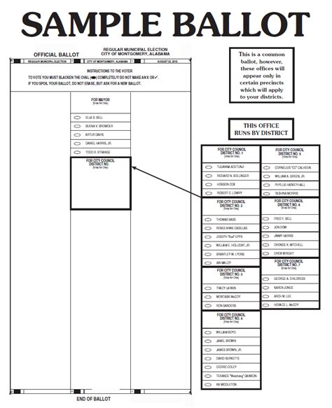 election ballot template search results for 2015 absentee calendar calendar 2015