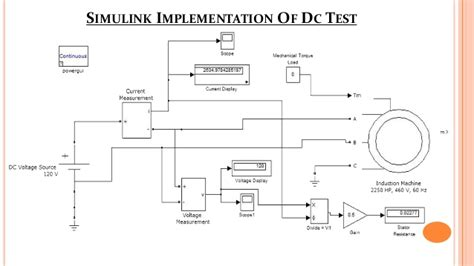 induction motor using matlab induction motor tests using matlab simulink
