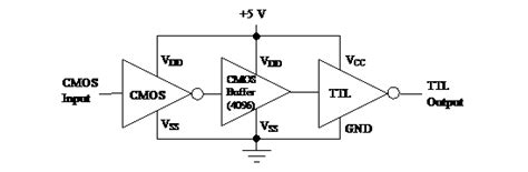 cmos resistor how do i interface ttl signals with cmos circuits national instruments