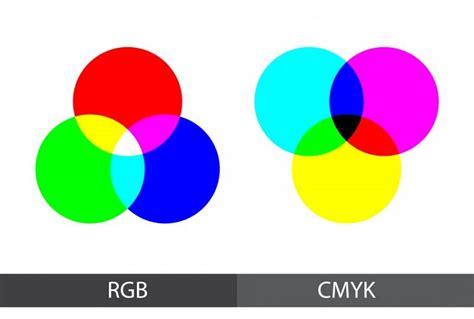 el color de la 8401479436 teor 237 a del color lo que debes saber para elegir el color