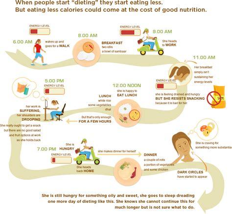 weight management diet plan get healthy diet plan diverse space cloud