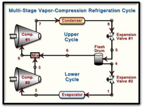 honeywell economizer schematic honeywell furnace schematic