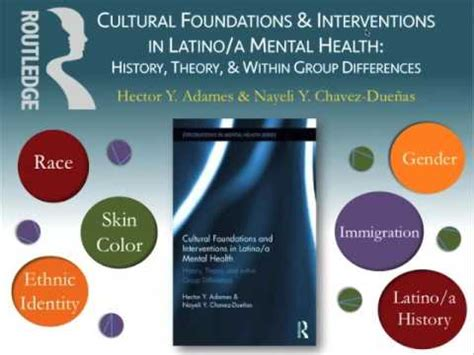 cultural foundations and interventions in a mental health history theory and within differences explorations in mental health books cultural foundations interventions in mental