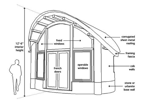 cob house building plans cob house plans find house plans