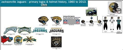 jacksonville jaguars logo history nfl afc south map with league history side bar
