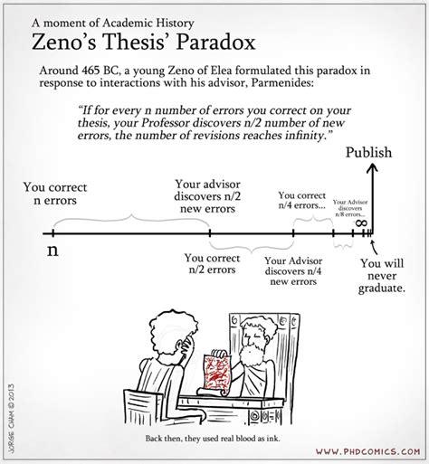 phd comics thesis phd comics zeno s thesis paradox