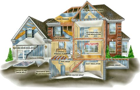 energy efficient home design 1homedesigns