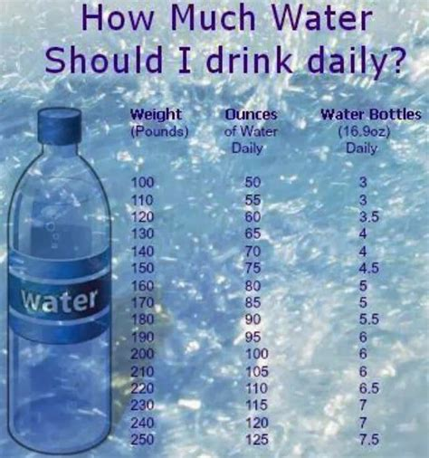 how much water should a drink a day what cocktail should i drink quiz how much water should i drink per day liss cardio