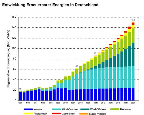 windenergie für zuhause ingenieur ingenieurkarriere ingenieur studium