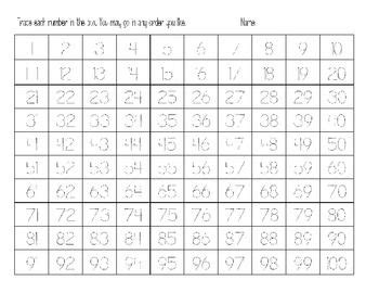 Writing Numbers 1 100 Worksheet by Number Tracing 0 0 Trace Numbers 1 100 On The Back