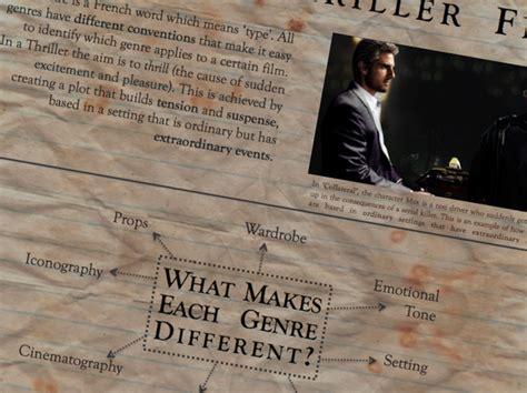 rekomendasi film genre thriller evaluation question 7 timeline timetoast timelines