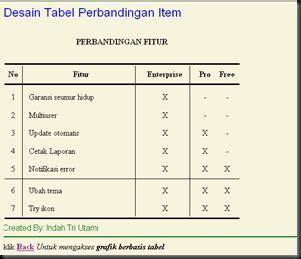 desain tabel database menggunakan excel ien imatu