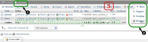 cara membuat foreign key di mysql panduan membuat relasi antar tabel database mysql dengan