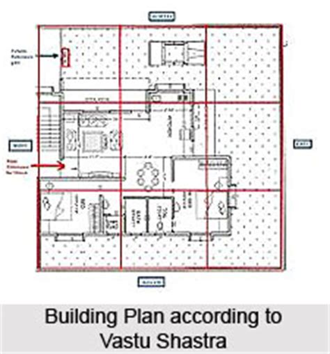 home plan design according to vastu shastra vasthu kerala house plans popular house plans and design