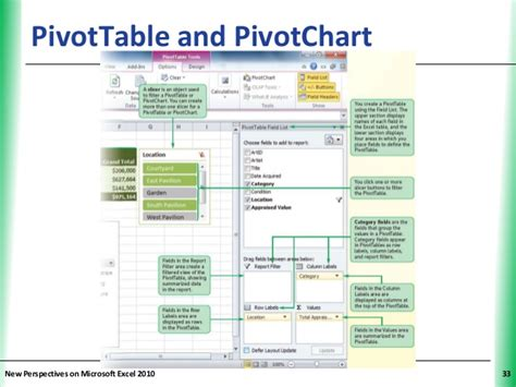 pivot table and chart in excel tutorial 5 excel tables pivottables and pivot charts